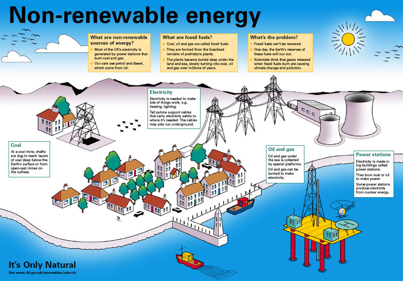 Energy resources Costs and Benefits - geotallis